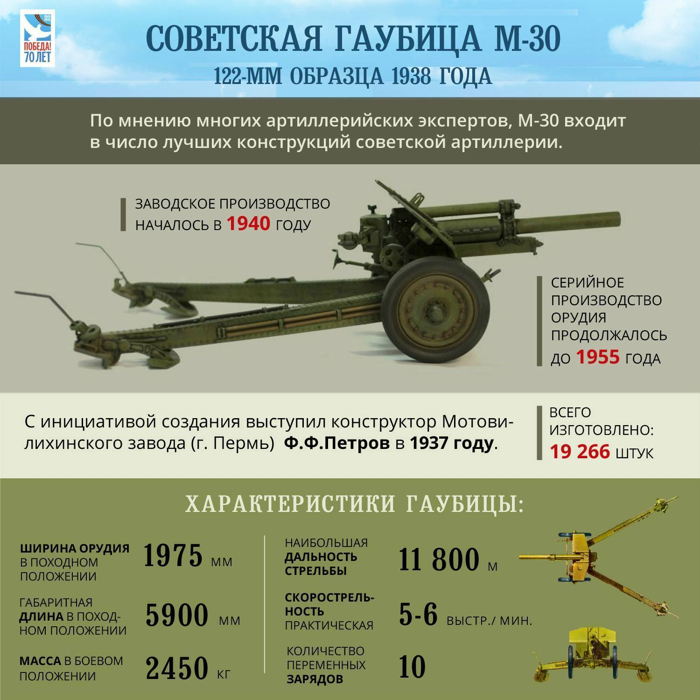 100-мм полевая пушка образца 1944 года (бс-3)