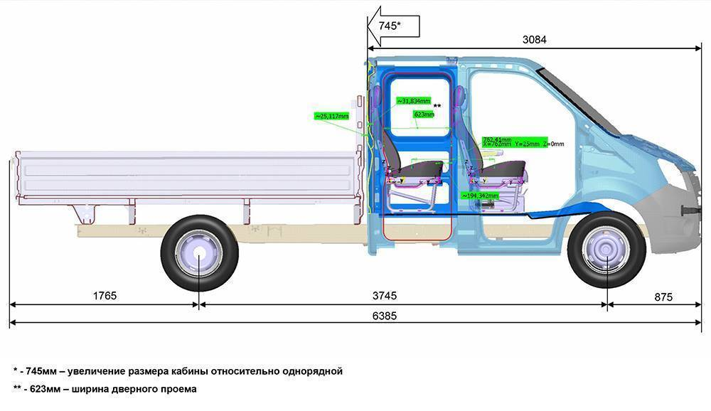 Семейство среднетоннажных грузовиков ГАЗ-3302