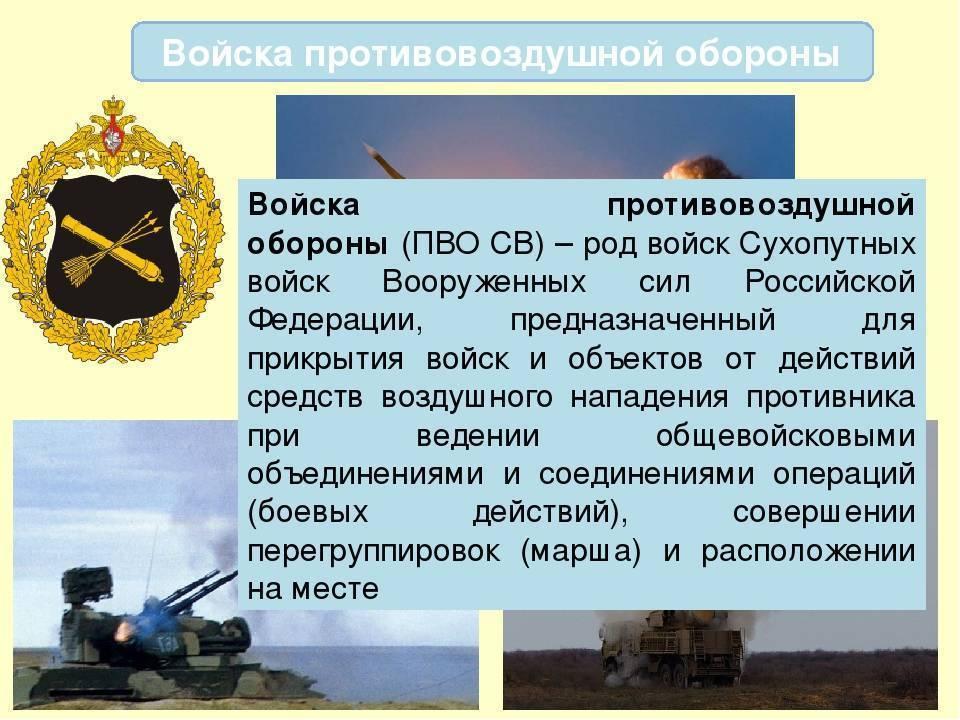 Системы пво россии: современные виды, фото
