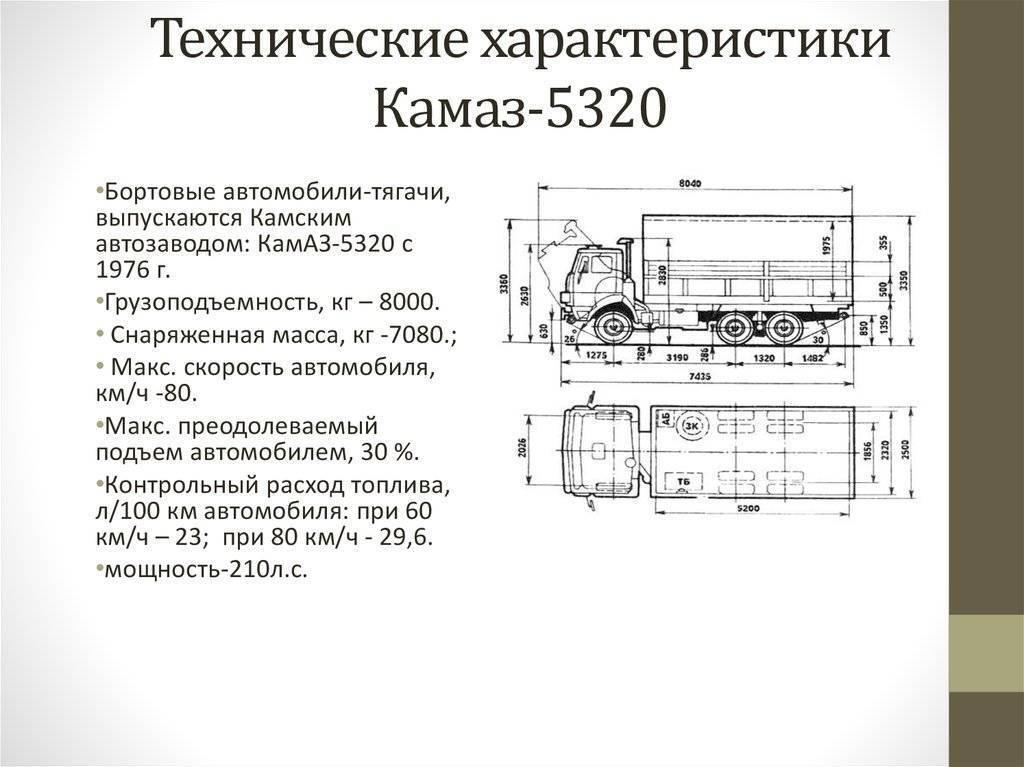 Камаз 5511- технические характеристики, модификации, плюсы