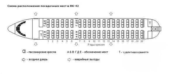 Як-42 – невезучий рекордсмен
