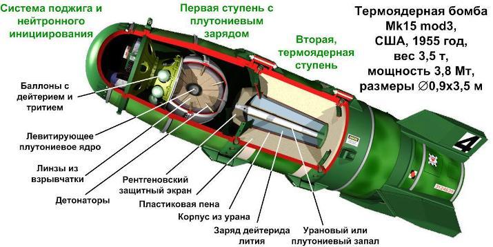 Кобальтовая бомба википедия