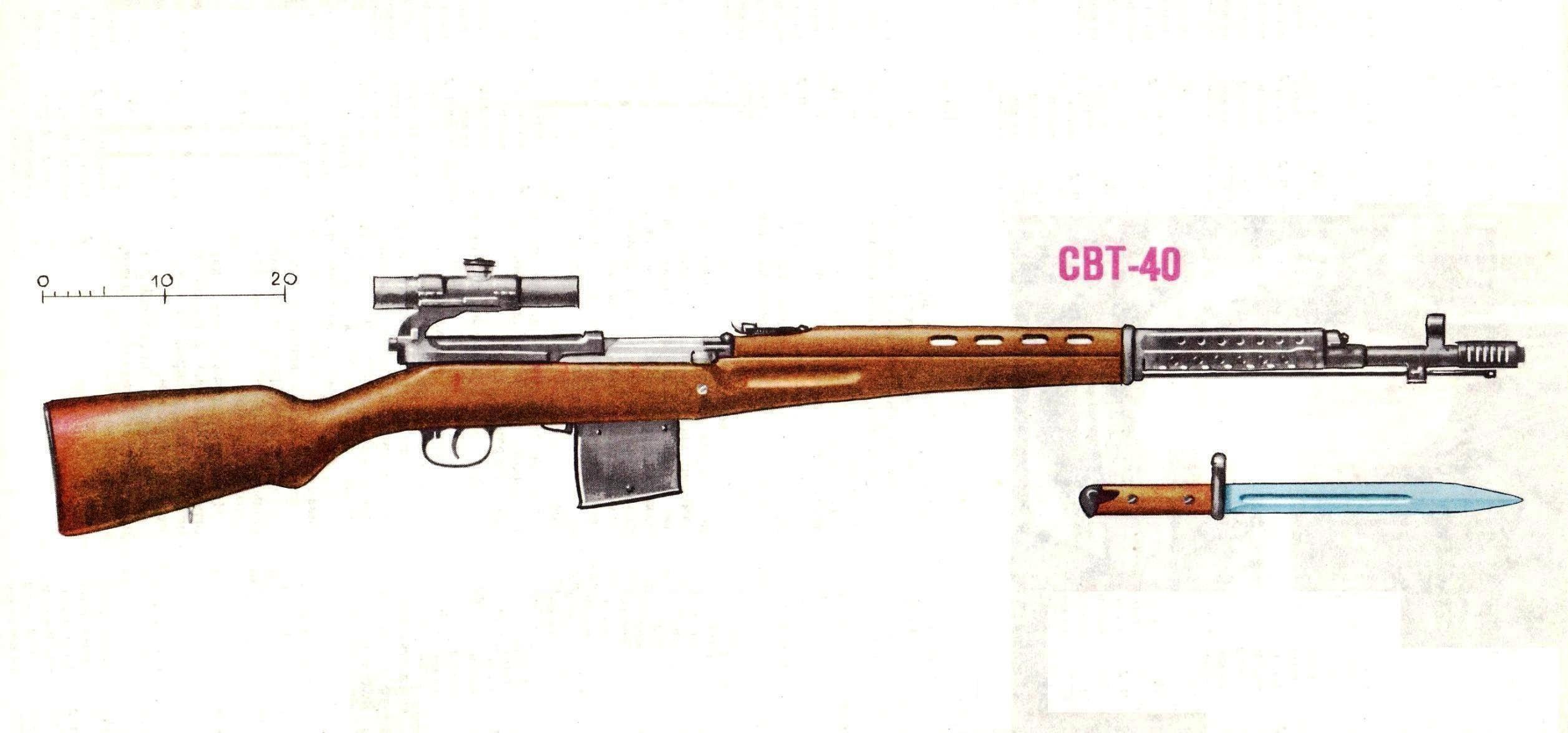 Самозарядная винтовка системы токарева