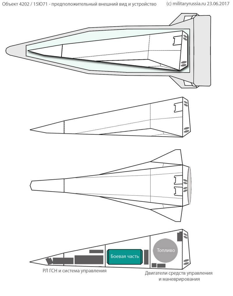 Гиперзвуковой летательный аппарат ю-71