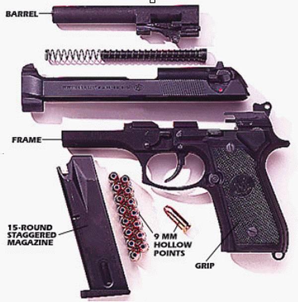 Beretta 92 — википедия. что такое beretta 92