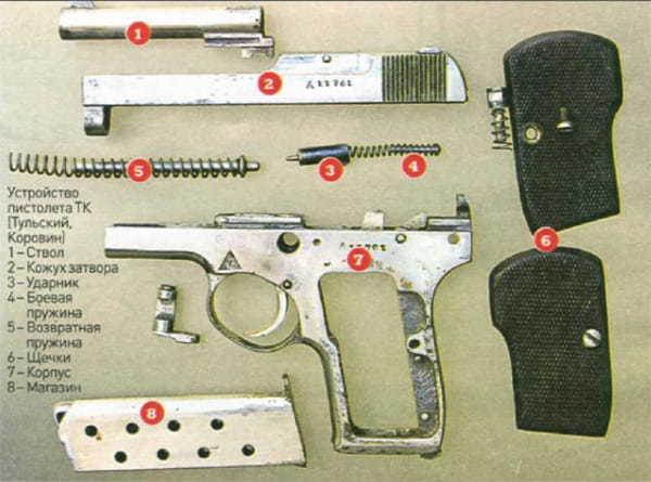 Пистолет type 54 — викивоины — энциклопедия о военной истории