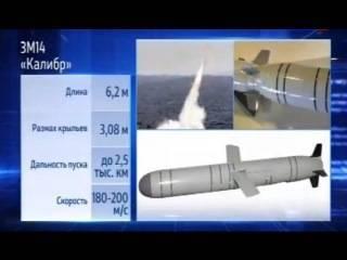 Ракетный комплекс «Калибр-НК» — основные ТТХ и история создания