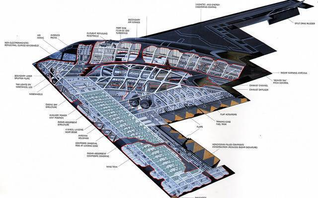 Нортроп b-2 спирит фото. видео. вооружение. ттх. скорость