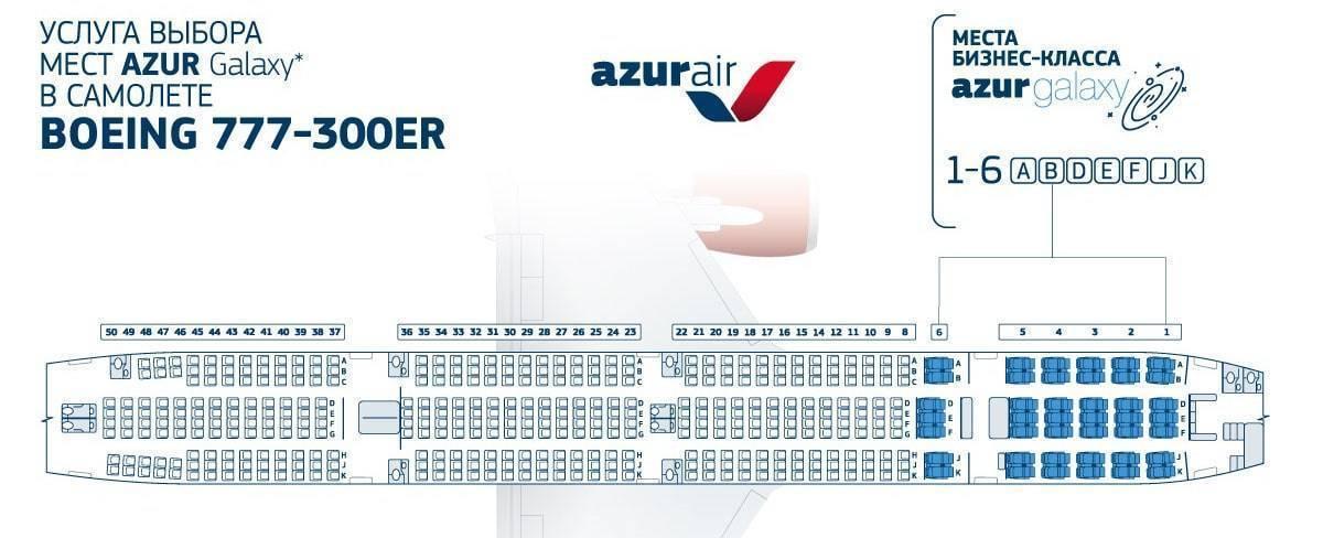 Boeing 777: обзор, схема посадочных мест, компании-эксплуатанты