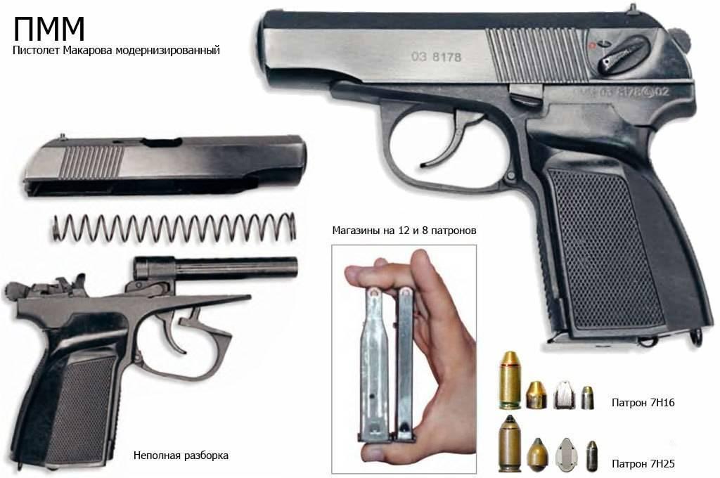 Травматический пистолет вий | о р у ж и е