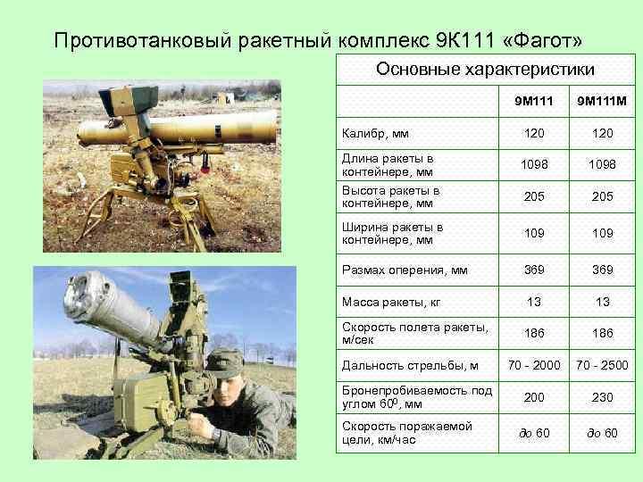 ПТРК Фагот – пехотный вышибала танков