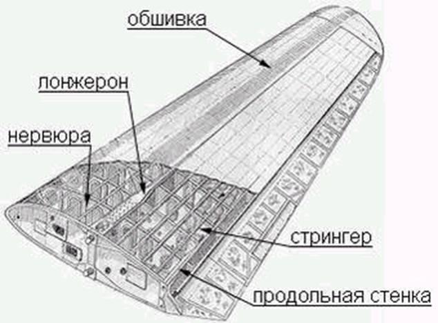 Авиапром. двухдвигательный як-40 - на пути к стр-40дт - цельнокомпозитному самолёту-демонстратору технологий