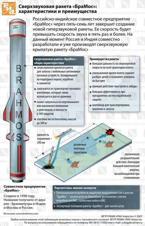 Калибр (ракета)