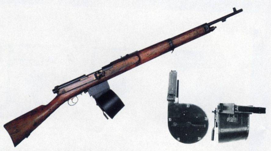Самозарядная винтовка Mondragon 1908