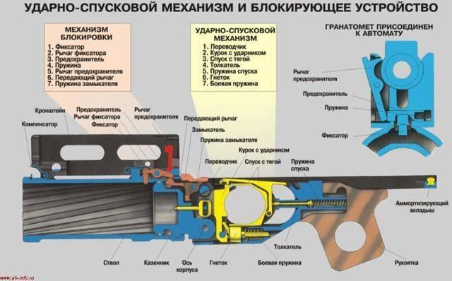 Zigana t / k пистолет — характеристики, фото, ттх