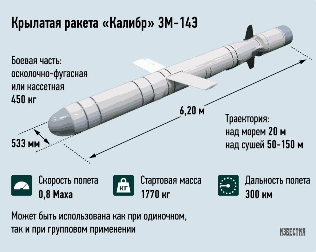 """Долгая дорога к ядерному """"буревестнику"""""""