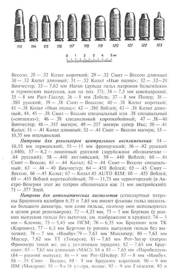 Схватка ветеранов: патрон 7,62×25 тт vs. 9×19 «люгер»