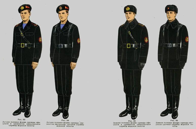 Форма ВМФ: обзор повседневной и парадной форменной одежды моряков
