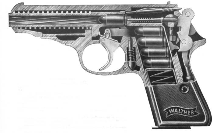 Образец для подражания – пистолеты Вальтер