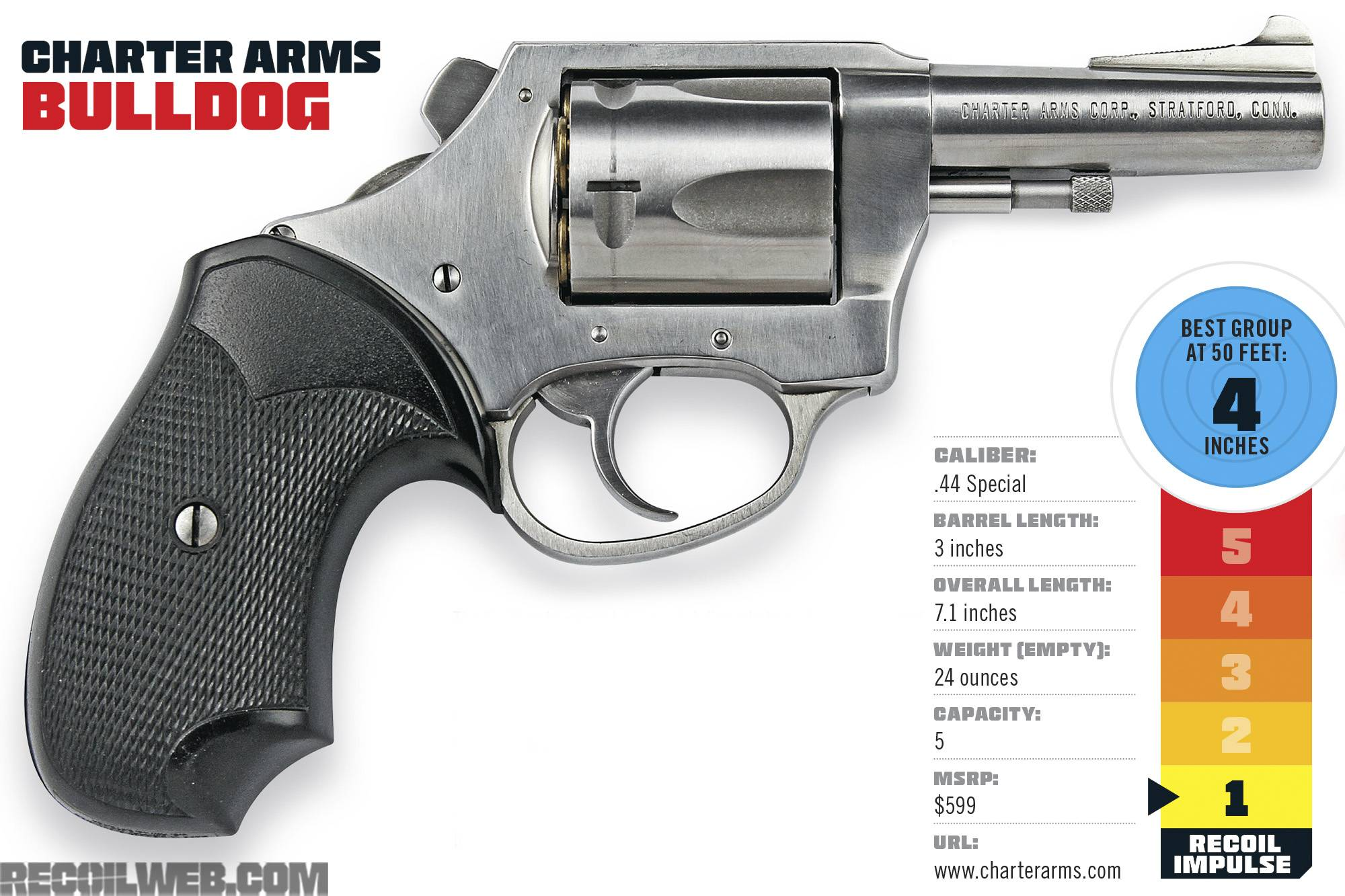 Бульдог (револьвер)