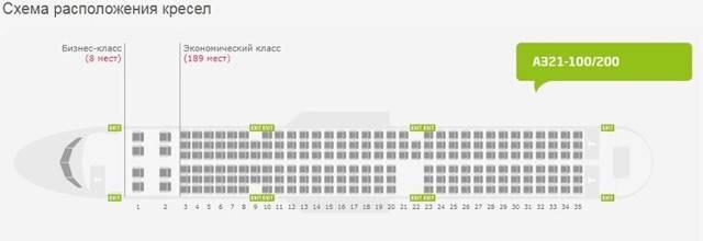 Схема салона airbus a330: лучшие места у аэрофлота, нордвинда, ай флай и турецких авиалиний