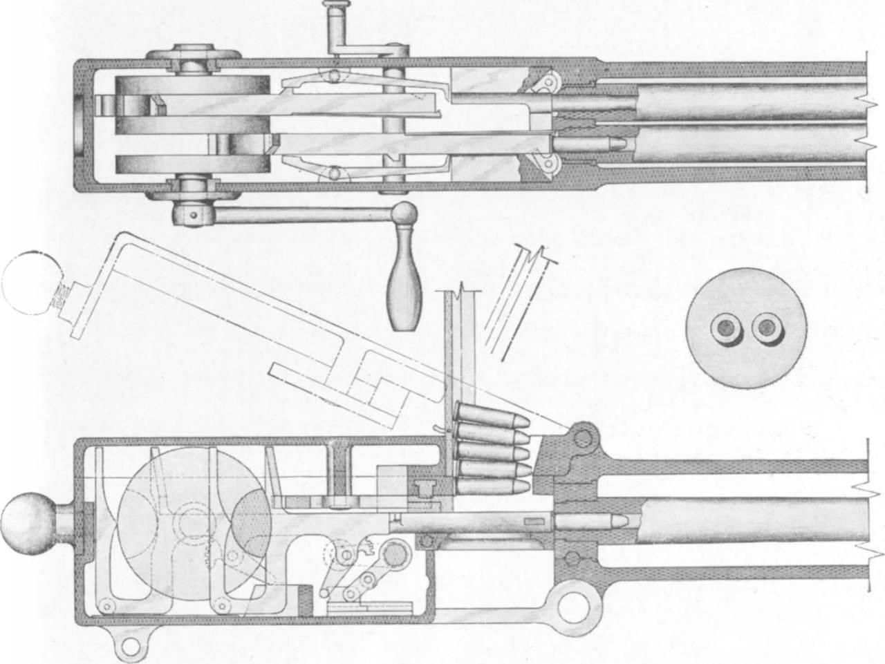 Пулемет гатлинга: принцип работы, характеристики