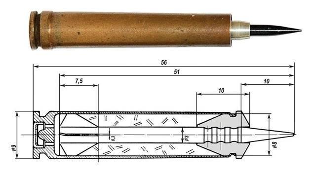 Патроны 2х4.3