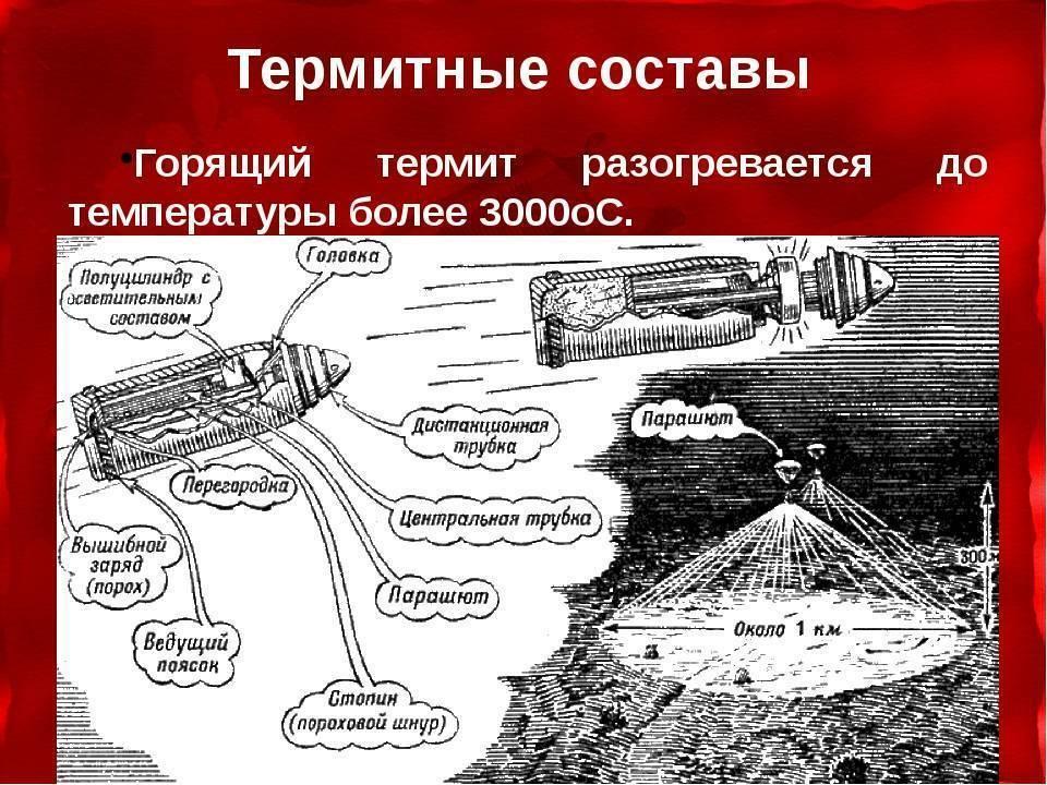 Значение слова шрапнель. бог войны: генри шрапнель и его изобретение что изобрел х шрапнель