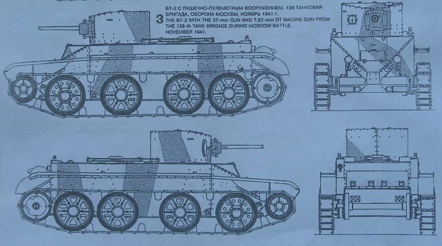 Быстроходный танк бт-5 (ссср) | армии и солдаты. военная энциклопедия
