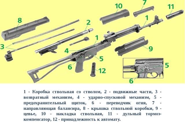 А-545 – достойный конкурент Калашникова