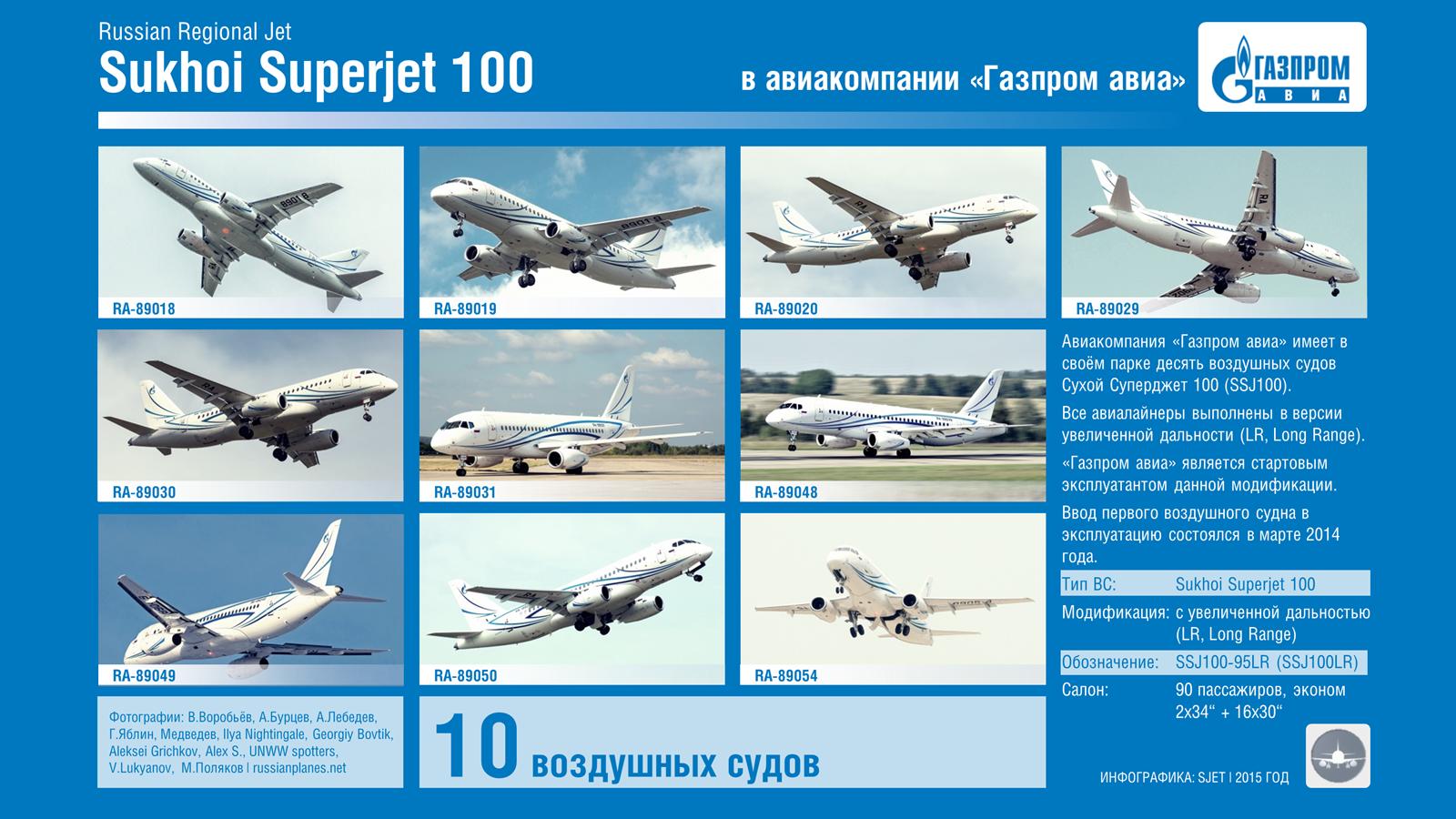Итоги и перспективы полетов ssj-100 за 10 лет