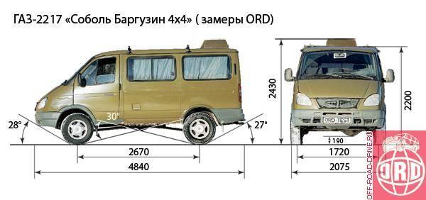 """Газ 2752 """"соболь"""""""