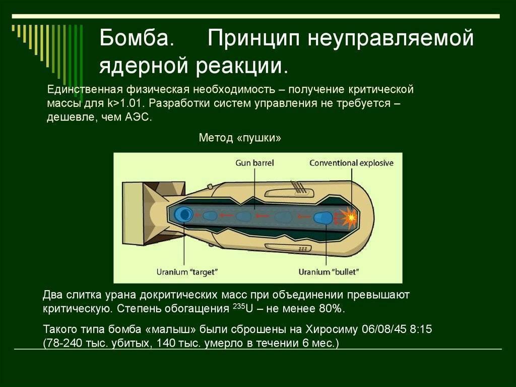 Термоядерная бомба: устройство. первая термоядерная бомба. испытание термоядерной бомбы