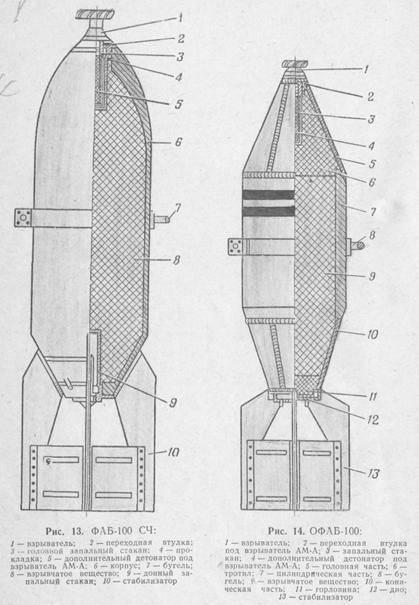 Кобальтовая бомба оружие возмездия. кобальтовая бомба – устрашающее оружие. конструкция и применение