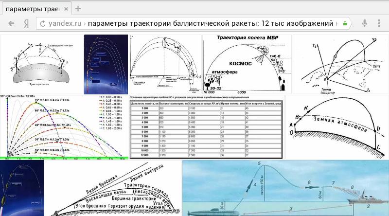Первая в мире межконтинентальная баллистическая ракета, история создания и испытаний
