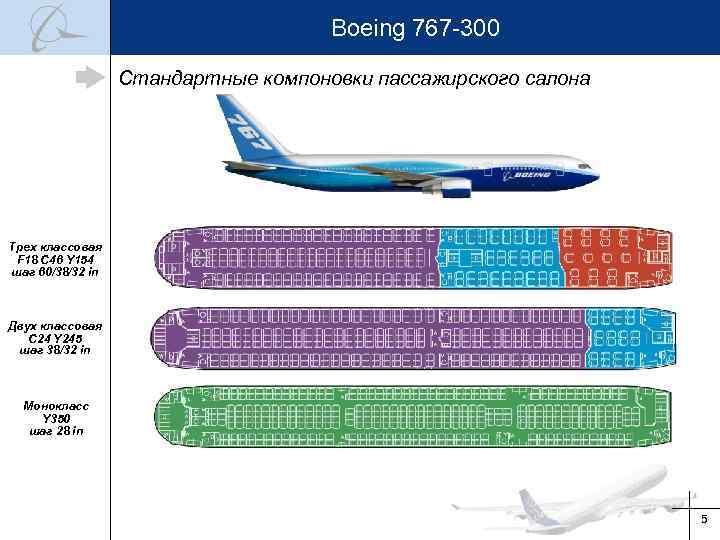 Лучшие места по схеме салона боинг 767 300: вместимость, расположение кресел