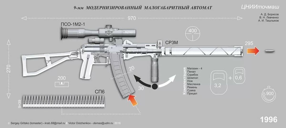 Оружие спецназа