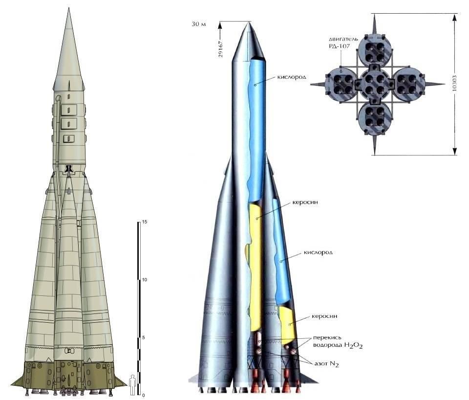 Р-1 (ракета)