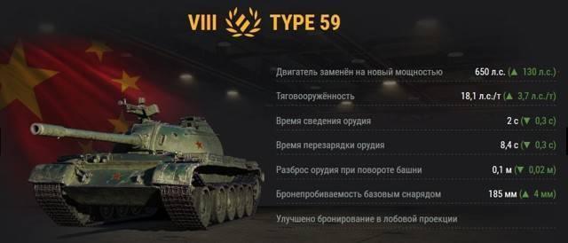 Type 59 - обзор, гайд, характеристика, секреты среднего танка type 59 из игры world of tanks на официальном сайте wiki.wargaming.net.