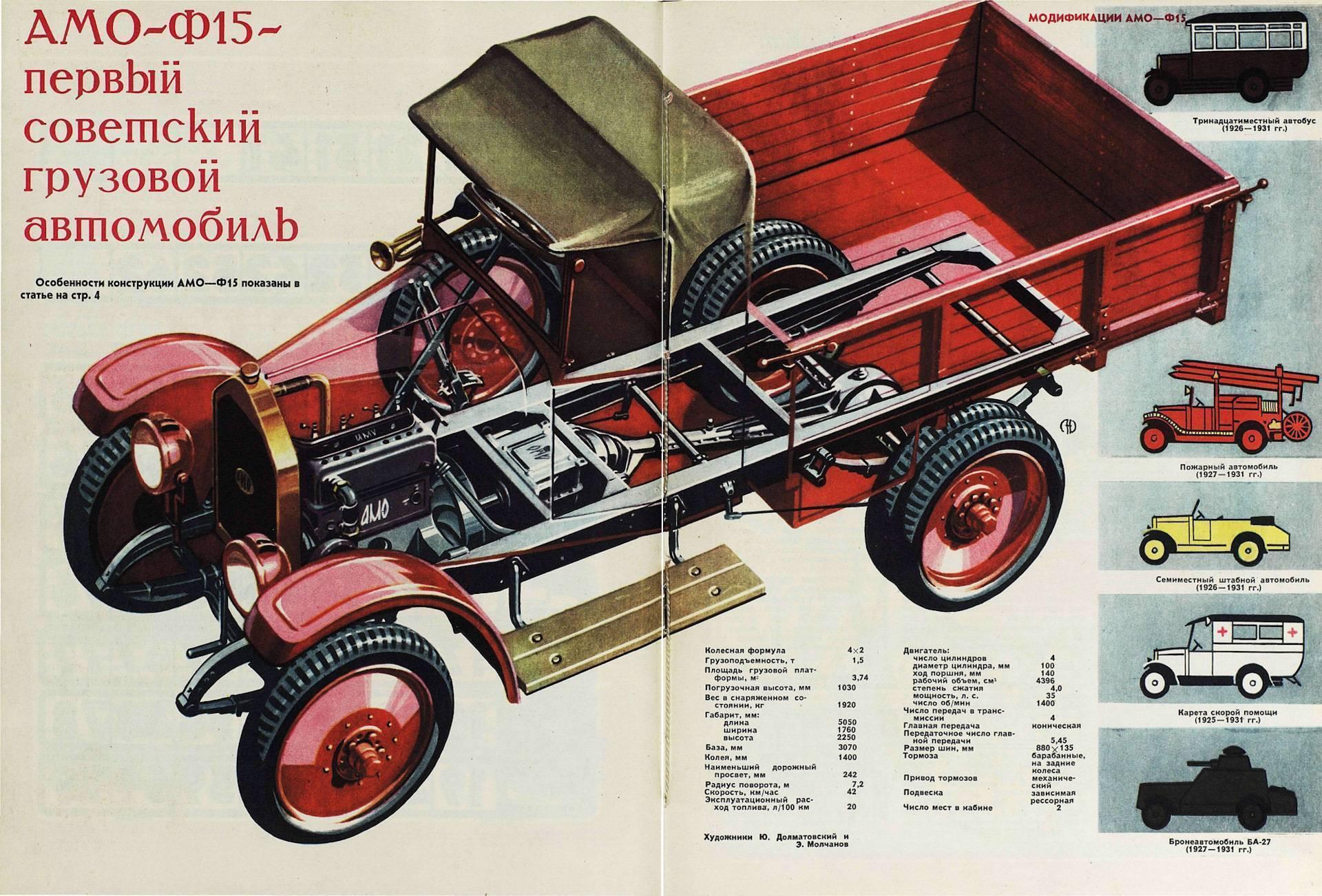 ГАЗ-61 – «Эмка» с полным приводом