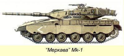 Михаил барятинский израильские танки в бою. танк «меркава» – революционная колесница бога танки израиля современные