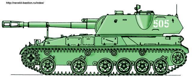152-мм пушка-гаубица д-20 | армии и солдаты. военная энциклопедия