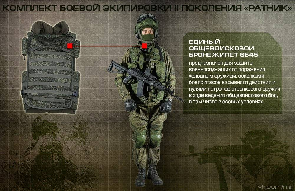 Армейские бронежилеты, виды и характеристики бронежилетов