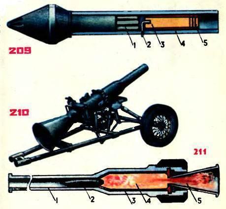 Динамореактивная пушка википедия