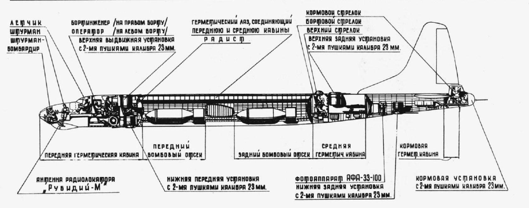 Туполев ту-16. фото и видео. история. характеристики.