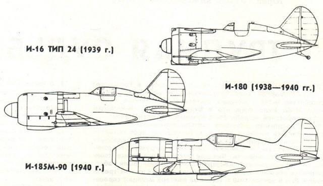 Яковлев як-7. фото и видео. история и характеристики.