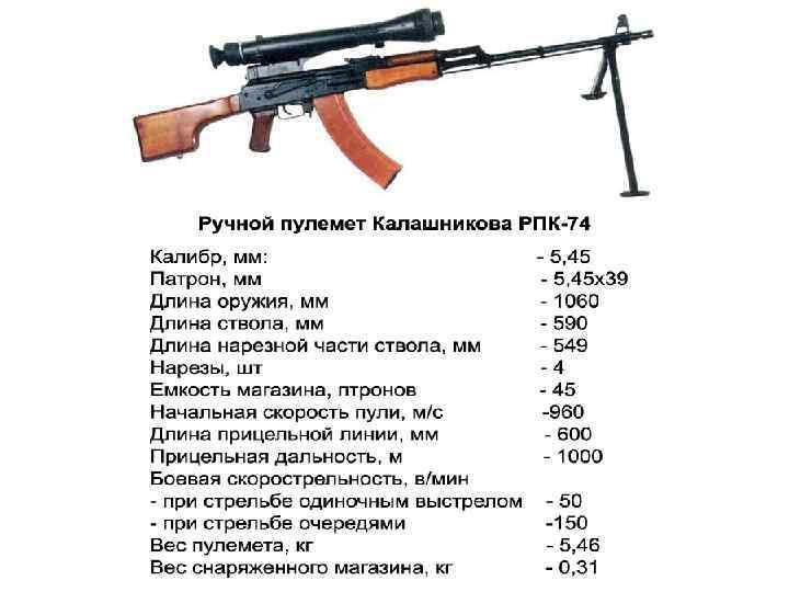 Второй, ставший первым. пистолет-пулемёт калашникова.