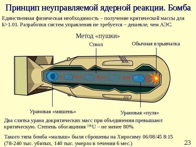 Кобальтовая бомба – устрашающее оружие. п