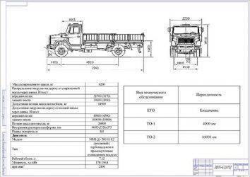 Грузовик ЗиЛ-4331 высокой проходимости