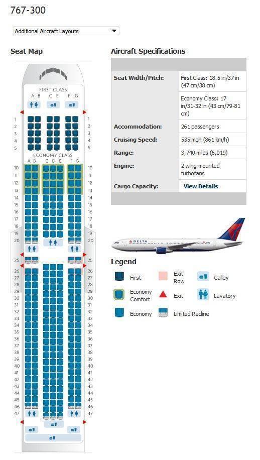 Боинг 767-300 – самолет, сделавший дальние перелеты доступными